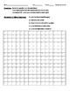 Solving Equations #5 Boat Drawing