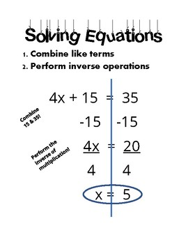Solving Equations Anchor Chart