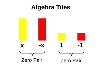 Solving Equations & Checking- Beginner Version