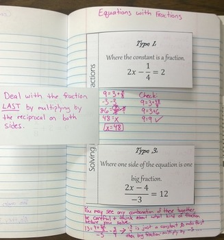 Solving Equations Containing Fractions Foldable Notes SOL(2016) 8.17