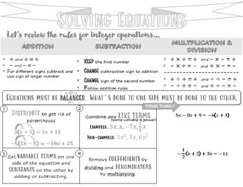 Solving Equations Doodle Notes