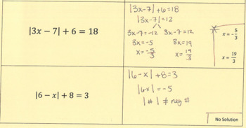 Solving Equations Flashcards (Abs Value, Quadratic, Rational, Radical)