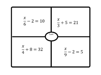 Solving Equations Place Mat Activity