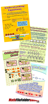 Solving Equations Posters/Anchor Charts BUNDLE