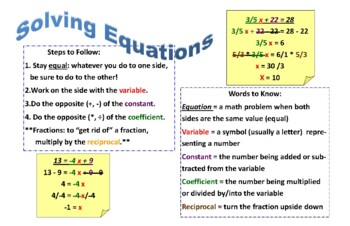 Solving Equations Poster or Anchor Chart