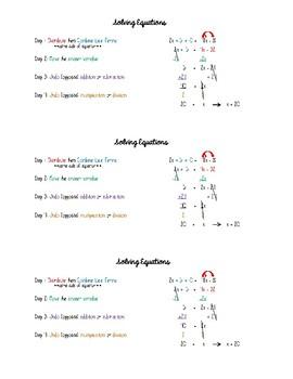 Solving Equations Quick Resource
