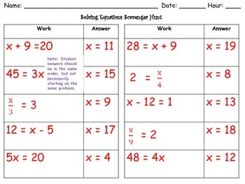 Solving Equations Scavenger Hunt 6.EE.5 & 6.EE.7