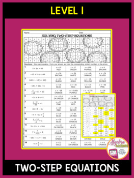 Solving Equations Coloring Activity Thanksgiving Theme
