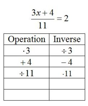 Solving Equations Using the Inverse Order of Operations Ladder Fall 2013