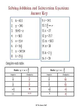 Solving Equations Worksheets