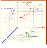 Algebra 2 Solving Equations and Inequalities Project