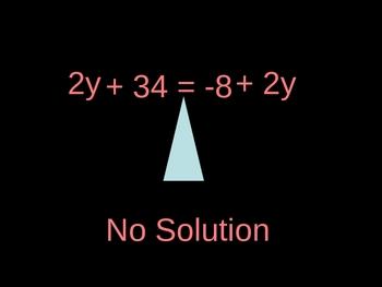 Solving Equations by Balancing presentation