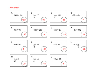 Solving Equations by Multiplying or Dividing Pyramid