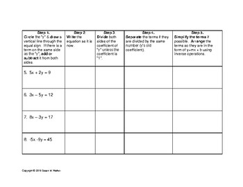 "Solving Equations for ""y"" Graphic Organizer & Writing in Slope-Intercept Form"