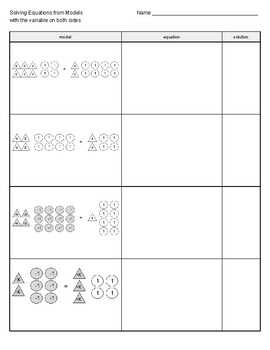 Solving Equations from Models