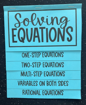 Solving Equations in Algebra 1 (Foldable)