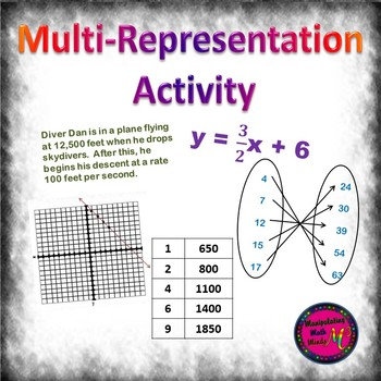 Multiple Representation of Functions Activity