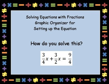 Solving Equations with Fractions - Graphic Organizer for Setting Up the Equation