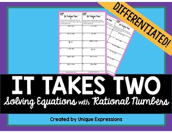 Solving Equations with Rational Numbers Partner Activity