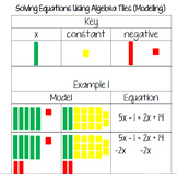 Solving Equations with Variables on Both Sides with Algebra Tiles Notes