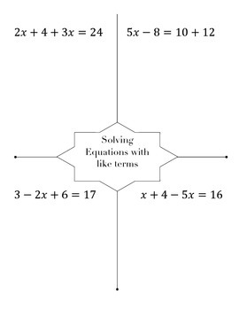 Solving Equations with like terms Graphic Organizer
