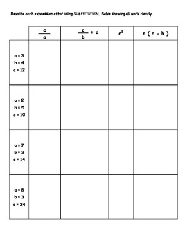 Solving Expressions Using Substitution