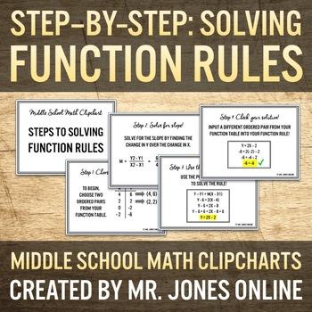 Solving Function Rules: DIY Math Anchor Chart CLIPCHART