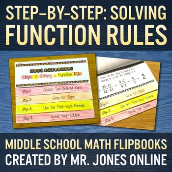 Solving Function Rules Flip Book