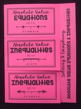 Solving & Graphing Absolute Value Equations & Inequalities (Foldable)