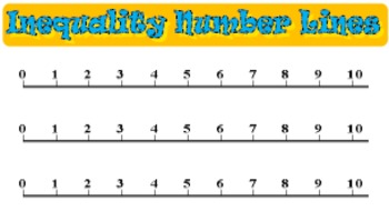 Solving & Graphing Inequalities - Common Core Activity