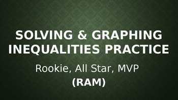 Solving & Graphing Inequalities Practice - Rookie, All-Star, MVP (RAM)