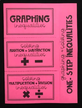 Solving & Graphing One-Step Inequalities (Foldable)