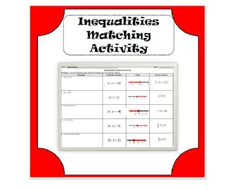 Inequalities Matching Activity