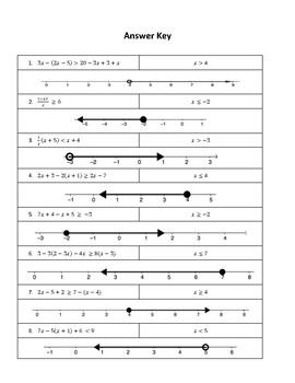 Solving Inequalities Cut and Paste Worksheet