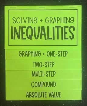 Solving Inequalities (Mega Foldable)