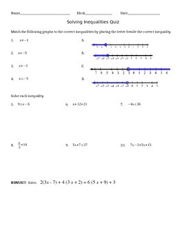 Solving Inequalities Quiz