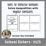 Solving Inequalities with Negative Coefficients for Interactive Notebooks