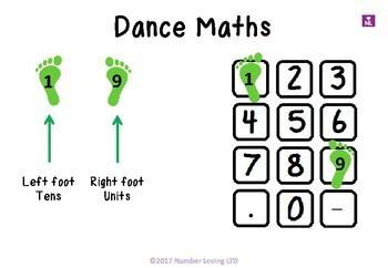Solving Linear Equations (Dance Mat Maths)