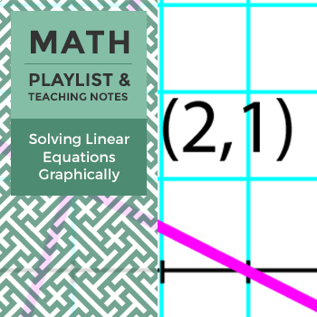 Solving Linear Equations Graphically - Playlist and Teaching Notes