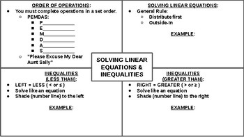 Solving Linear Equations & Inequalities Graphic Organizer