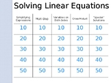 Jeopardy Review Solving Linear Equations Game