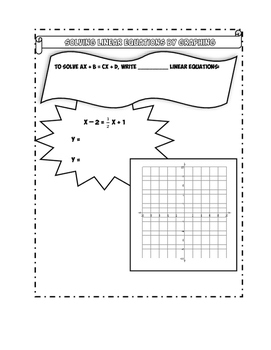 Solving Linear Equations by Graphing Doodle Notes