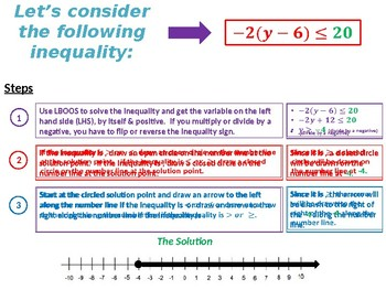 Solving Linear Inequalities in 1 Variable Solution Summary
