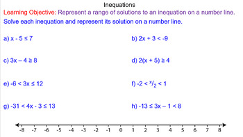 Solving Linear Inequations