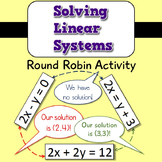 Solving Linear Systems Round Robin Activity - 8th and HS A