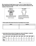 Solving Linear Systems T-shirt Sales