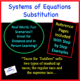 Systems of Equations (Solve by Substitution): Chunky Chicken