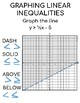Solving Linear Systems by Graphing (Equations and Inequalities) Posters