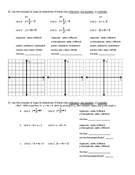 Solving Linear Systems by Graphing, Substitution, Addition (Elimination), Slope