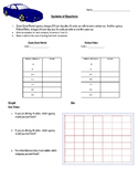 Solving Linear Systems of Equations Word Problems